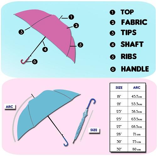 e8bb13d80777 Promotional Umbrella, Folded Umbrella, Fold Umbrella - Ming Hing ...